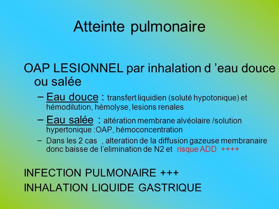 Atteinte pulmonaire OAP LESIONNEL par inhalation d eau douce ou salée – Eau douce : transfert liquidien (soluté hypotonique) et hémodilution, hémolyse