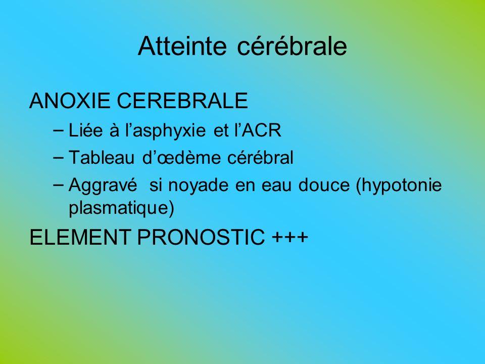 Atteinte cérébrale ANOXIE CEREBRALE – Liée à lasphyxie et lACR – Tableau dœdème cérébral – Aggravé si noyade en eau douce (hypotonie plasmatique) ELEM