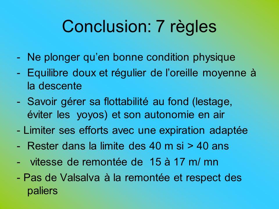Conclusion: 7 règles -Ne plonger quen bonne condition physique -Equilibre doux et régulier de loreille moyenne à la descente -Savoir gérer sa flottabi