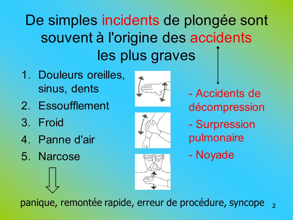 Les accidents de la plongée autonome Accidents mécaniques (barotraumatismes) Accidents biophysiques (de décompression) Accidents biochimiques -Hypoxie/Hyperoxie -Narcose à l azote -Intoxications au CO 2, CO… -Syndrome nerveux des hautes pressions Accidents dus au milieu (noyade, hypothermie, blast…) 3