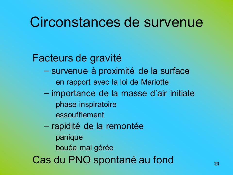 Circonstances de survenue Facteurs de gravité – survenue à proximité de la surface en rapport avec la loi de Mariotte – importance de la masse dair in