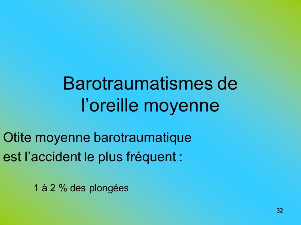 Barotraumatismes de loreille moyenne 32 Otite moyenne barotraumatique est laccident le plus fréquent : 1 à 2 % des plongées