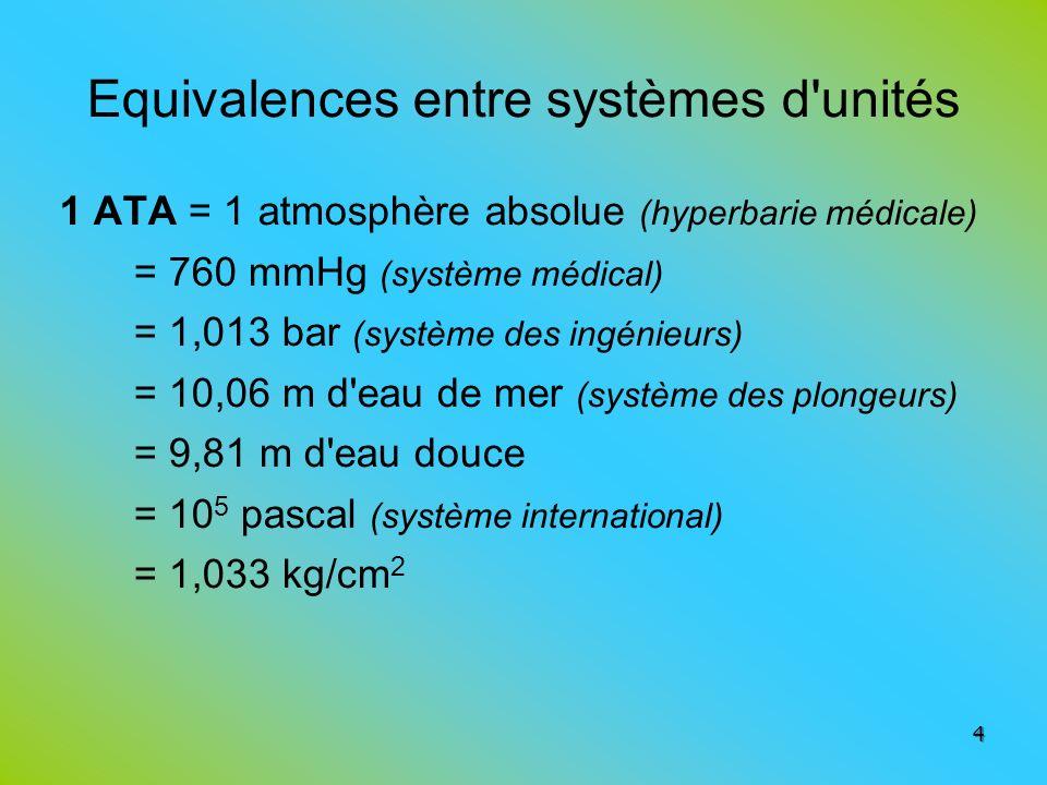 Equivalences entre systèmes d'unités 4 1 ATA = 1 atmosphère absolue (hyperbarie médicale) = 760 mmHg (système médical) = 1,013 bar (système des ingéni