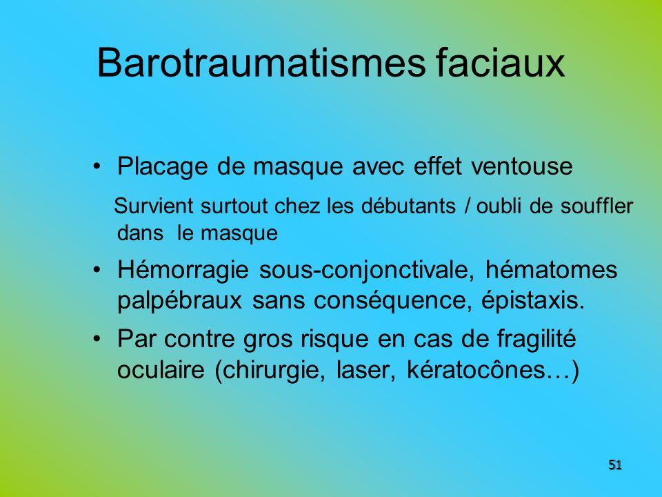 Barotraumatismes faciaux Placage de masque avec effet ventouse Survient surtout chez les débutants / oubli de souffler dans le masque Hémorragie sous-