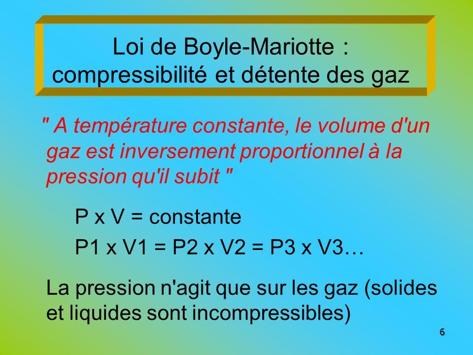 Loi de Boyle-Mariotte : compressibilité et détente des gaz