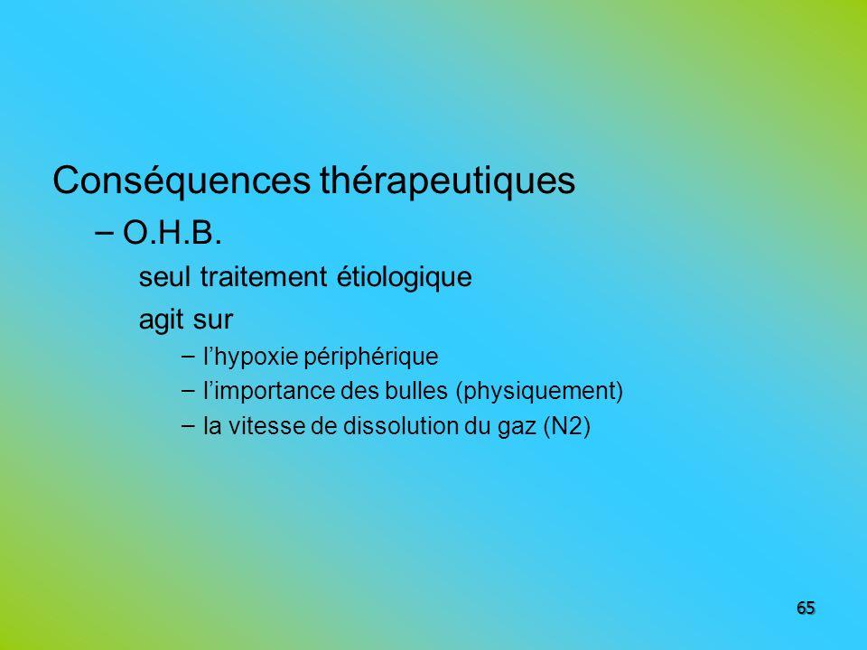 Conséquences thérapeutiques – O.H.B. seul traitement étiologique agit sur – lhypoxie périphérique – limportance des bulles (physiquement) – la vitesse