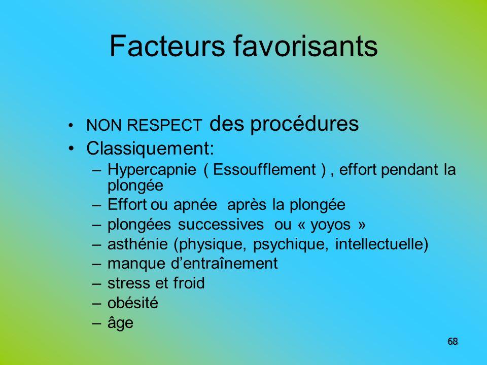 Facteurs favorisants NON RESPECT des procédures Classiquement: –Hypercapnie ( Essoufflement ), effort pendant la plongée –Effort ou apnée après la plo