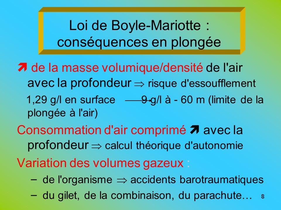 Loi de Boyle-Mariotte : conséquences en plongée de la masse volumique/densité de l'air avec la profondeur risque d'essoufflement 1,29 g/l en surface9