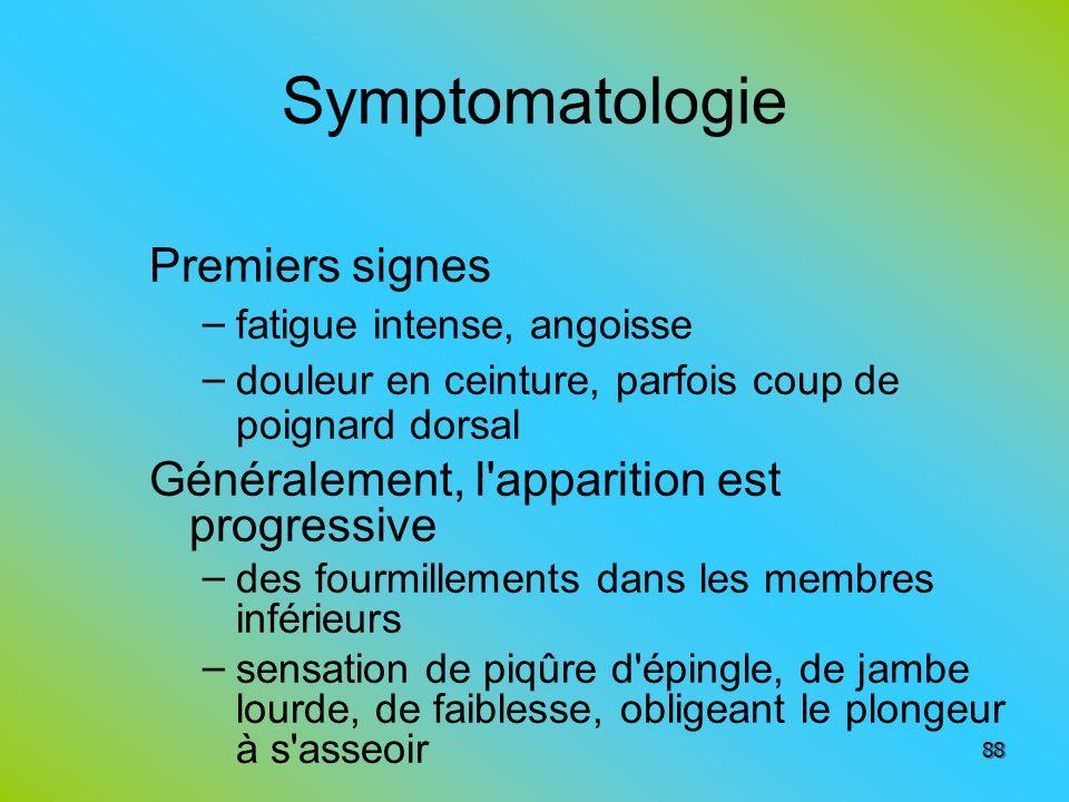 Symptomatologie Premiers signes – fatigue intense, angoisse – douleur en ceinture, parfois coup de poignard dorsal Généralement, l'apparition est prog