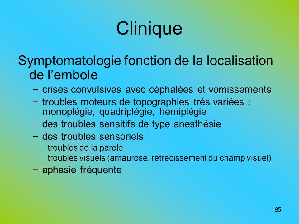 Clinique Symptomatologie fonction de la localisation de lembole – crises convulsives avec céphalées et vomissements – troubles moteurs de topographies