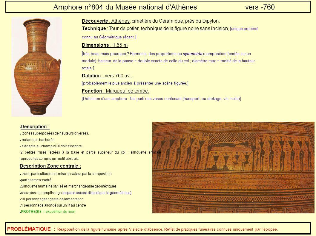 Amphore n°804 du Musée national d'Athènes vers -760 Découverte : Athènes, cimetière du Céramique, près du Dipylon. Technique : Tour de potier, techniq