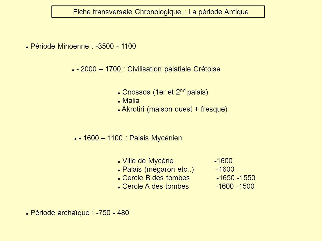 Fiche transversale Chronologique : La période Antique Période Minoenne : -3500 - 1100 - 2000 – 1700 : Civilisation palatiale Crétoise Cnossos (1er et
