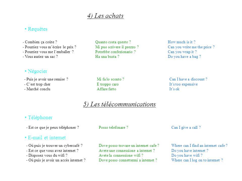 4) Les achats Requêtes - Combien ça coûte ?Quanto costa questo ?How much is it .