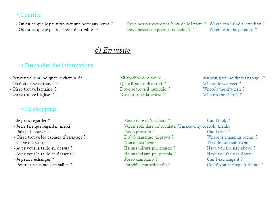 Courrier - Où est ce que je peux trouver une boîte aux lettre ?Dove posso trovare una buca delle lettere ?Where can I find a letterbox .