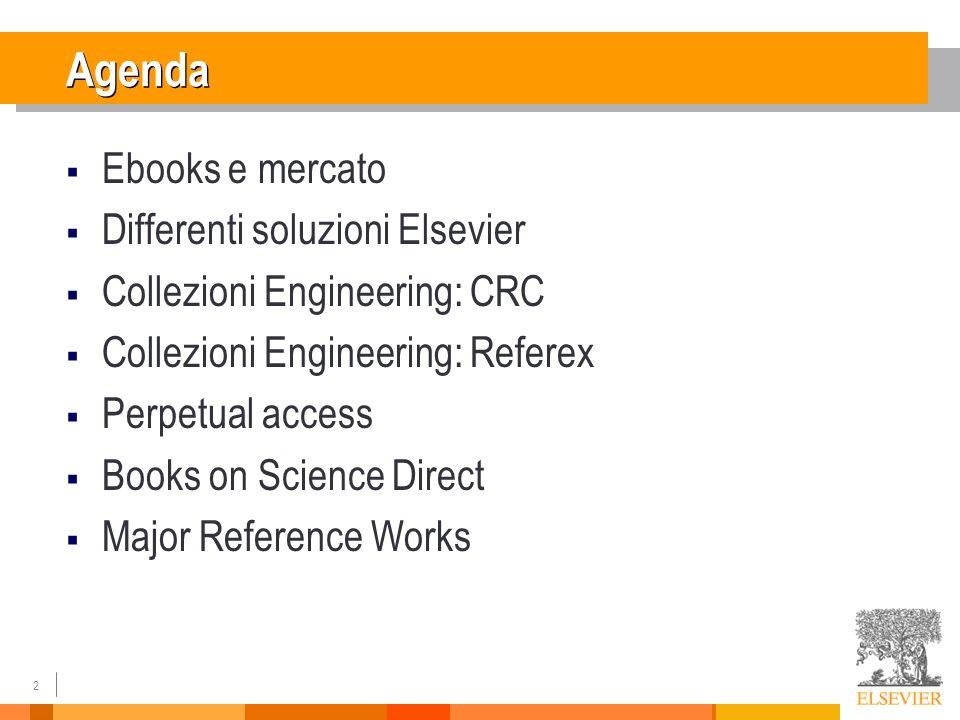 3 Cosa dice il mercato sugli ebooks Mick OLeary: Information Today Sì No UsoLettura AggregazioneSingole opere IstituzioniIndividuale AbbonamentoAcquisto