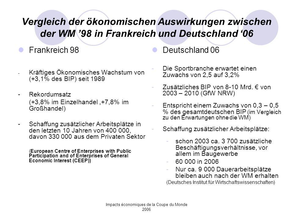 Impacts économiques de la Coupe du Monde 2006 Vergleich der ökonomischen Auswirkungen zwischen der WM 98 in Frankreich und Deutschland 06 Frankreich 9