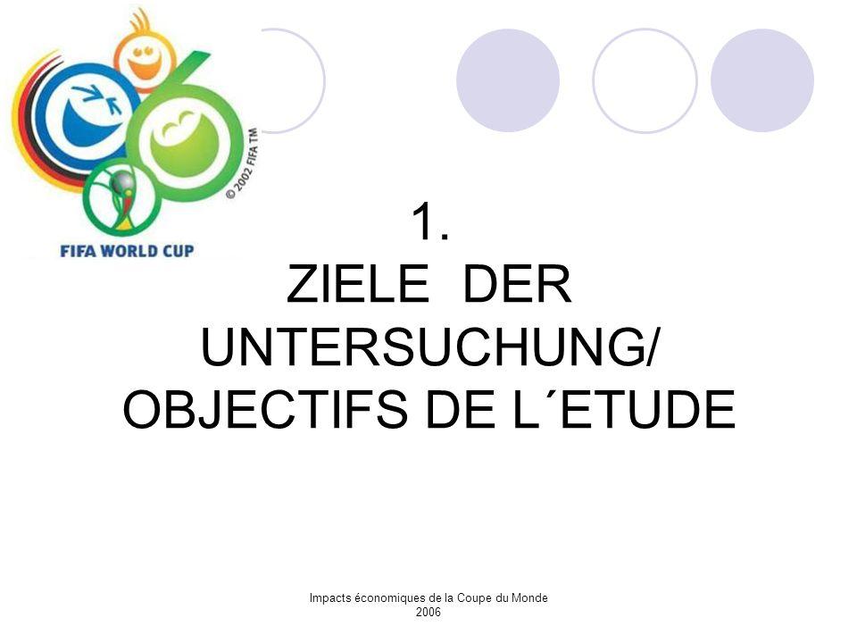 Impacts économiques de la Coupe du Monde 2006 1. ZIELE DER UNTERSUCHUNG/ OBJECTIFS DE L´ETUDE