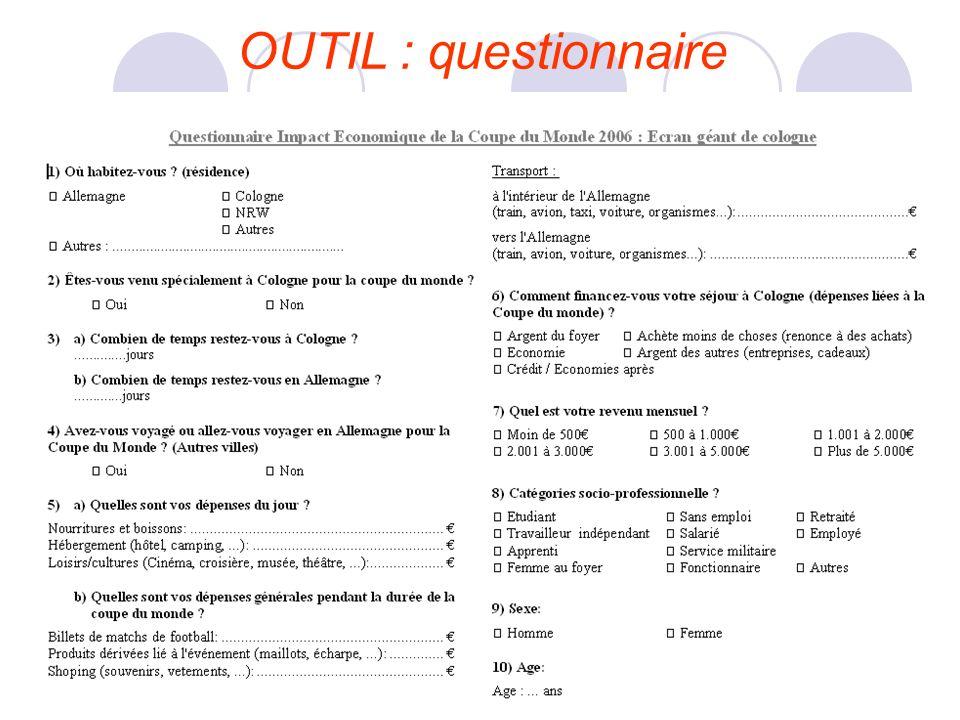 OUTIL : questionnaire