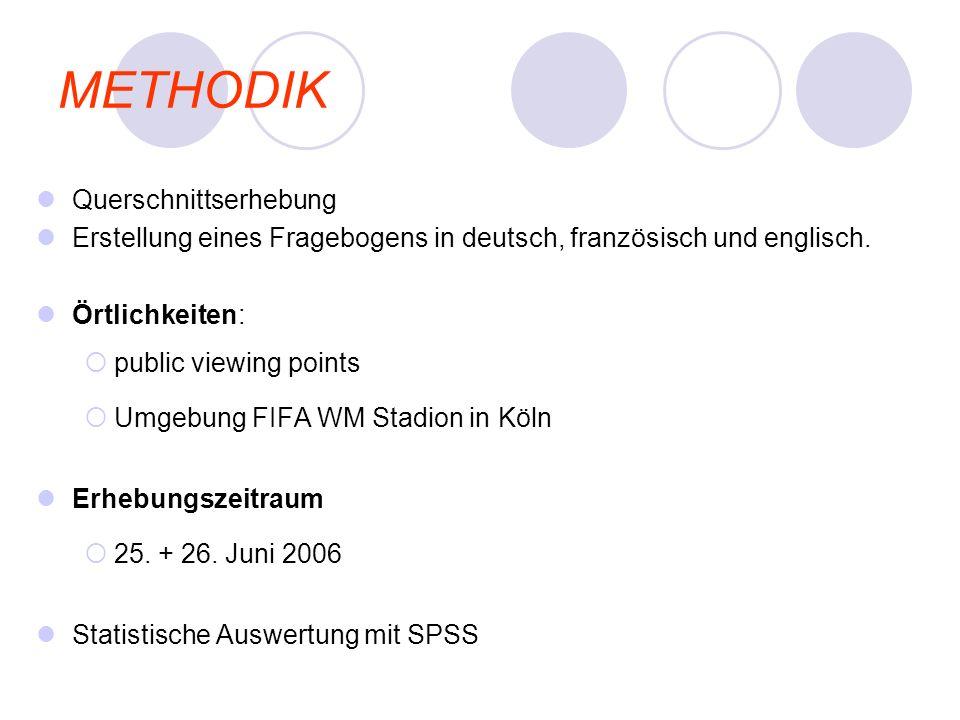 METHODIK Querschnittserhebung Erstellung eines Fragebogens in deutsch, französisch und englisch. Örtlichkeiten: public viewing points Umgebung FIFA WM