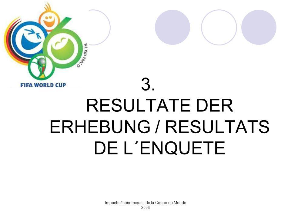 Impacts économiques de la Coupe du Monde 2006 3. RESULTATE DER ERHEBUNG / RESULTATS DE L´ENQUETE
