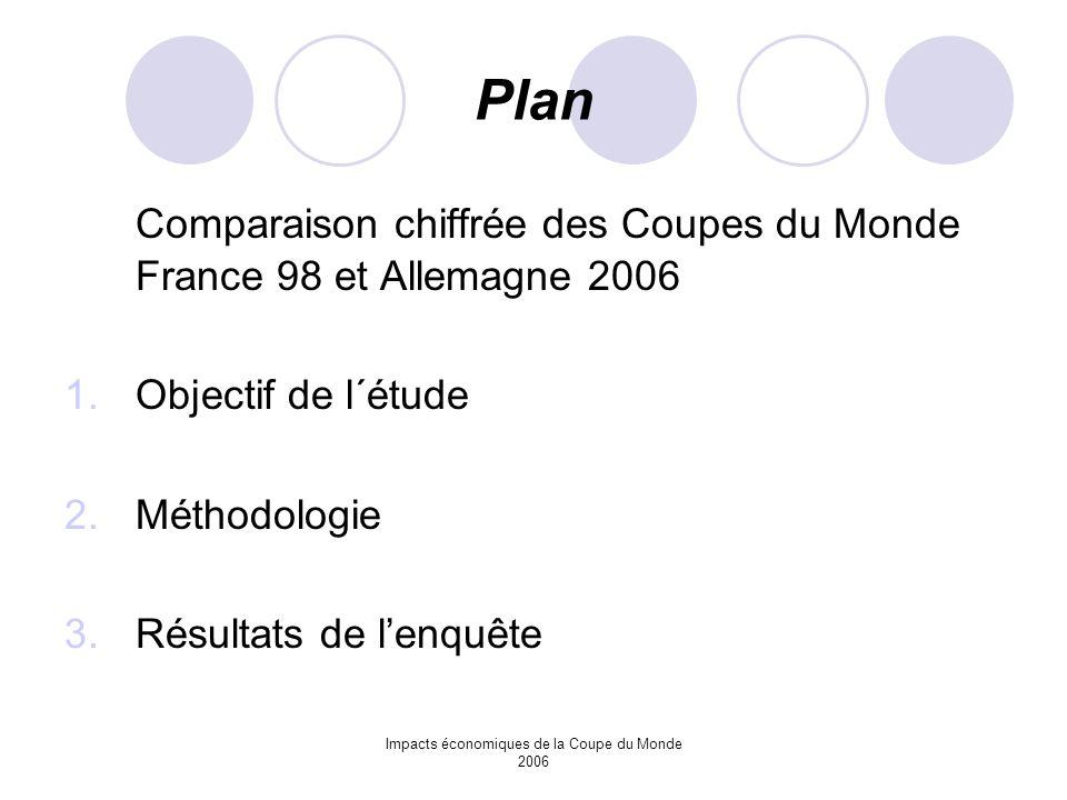 Impacts économiques de la Coupe du Monde 2006 Plan Comparaison chiffrée des Coupes du Monde France 98 et Allemagne 2006 1.Objectif de l´étude 2.Méthod
