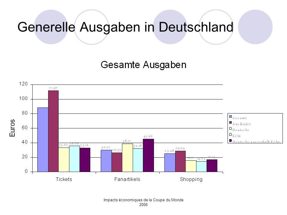Impacts économiques de la Coupe du Monde 2006 Generelle Ausgaben in Deutschland