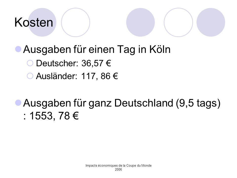 Impacts économiques de la Coupe du Monde 2006 Kosten Ausgaben für einen Tag in Köln Deutscher: 36,57 Ausländer: 117, 86 Ausgaben für ganz Deutschland