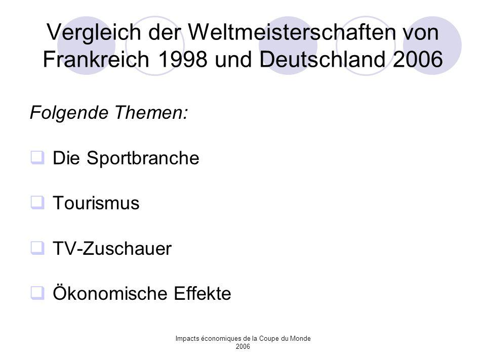 Impacts économiques de la Coupe du Monde 2006 Vergleich der Weltmeisterschaften von Frankreich 1998 und Deutschland 2006 Folgende Themen: Die Sportbra