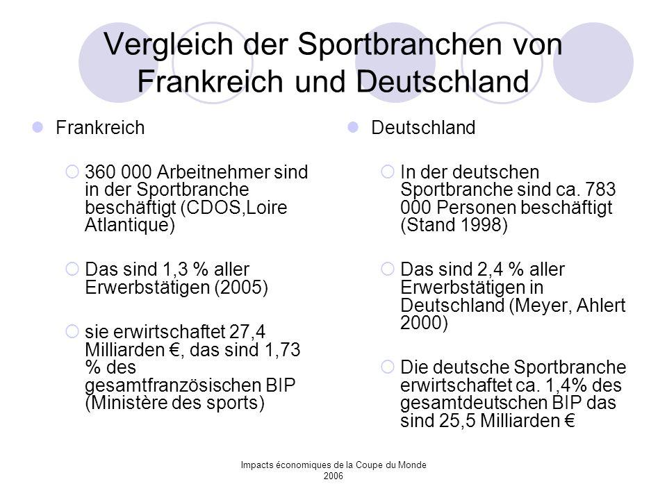 Impacts économiques de la Coupe du Monde 2006 Vergleich der Sportbranchen von Frankreich und Deutschland Frankreich 360 000 Arbeitnehmer sind in der S