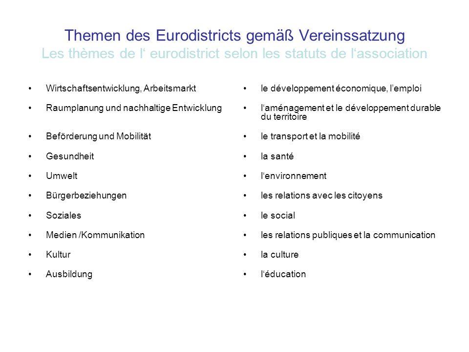 Themen des Eurodistricts gemäß Vereinssatzung Les thèmes de l eurodistrict selon les statuts de lassociation Wirtschaftsentwicklung, Arbeitsmarkt Raum