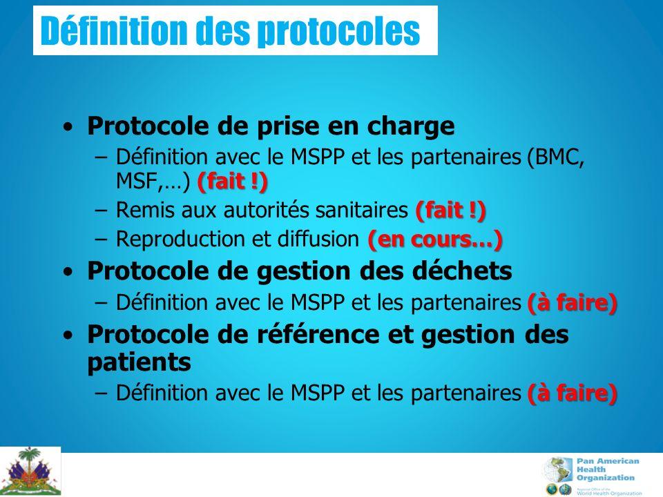 Définition des protocoles Protocole de prise en charge (fait !) –Définition avec le MSPP et les partenaires (BMC, MSF,…) (fait !) (fait !) –Remis aux autorités sanitaires (fait !) (en cours…) –Reproduction et diffusion (en cours…) Protocole de gestion des déchets (à faire) –Définition avec le MSPP et les partenaires (à faire) Protocole de référence et gestion des patients (à faire) –Définition avec le MSPP et les partenaires (à faire)