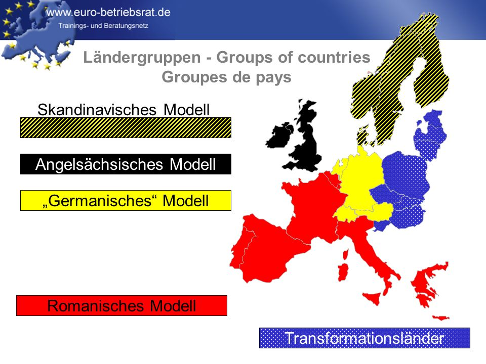 www.euro-betriebsrat.de Romanisches Modell Germanisches Modell Angelsächsisches Modell Transformationsländer Skandinavisches Modell Ländergruppen - Groups of countries Groupes de pays