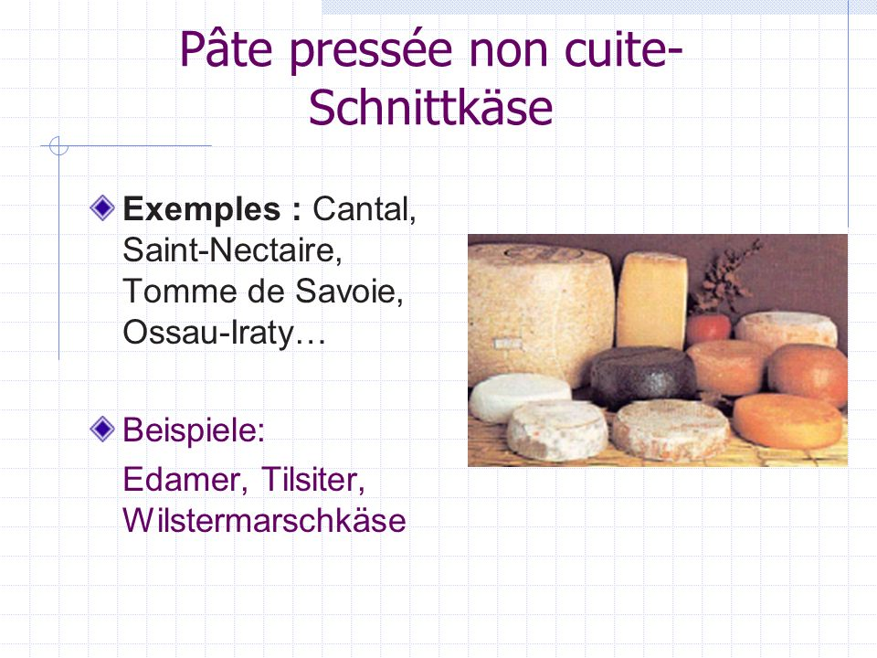 Pâte pressée non cuite- Schnittkäse Exemples : Cantal, Saint-Nectaire, Tomme de Savoie, Ossau-Iraty… Beispiele: Edamer, Tilsiter, Wilstermarschkäse