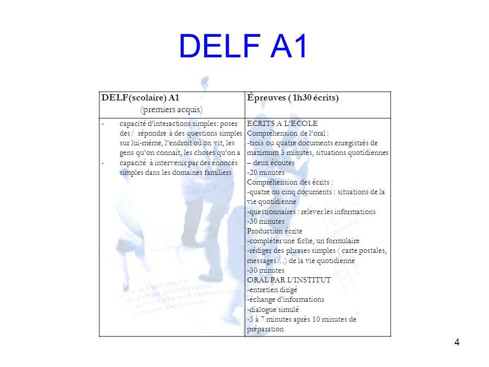DELF A1 4 DELF(scolaire) A1 (premiers acquis) Épreuves ( 1h30 écrits) - capacité dinteractions simples: poser des/ répondre à des questions simples su