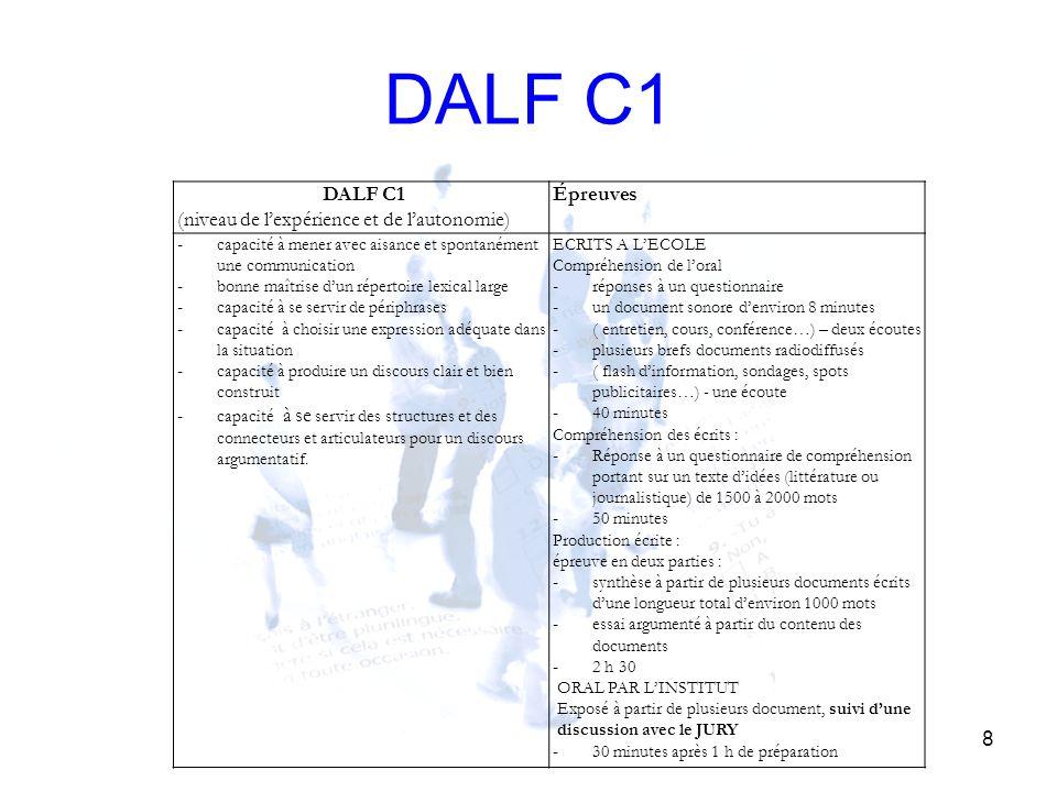 DALF C2 9 (niveau de la maîtrise) Épreuves - degré de précision, dadéquation, daisance - apprenant de très haut niveau - capacité dentrer dans toute discussion avec un locuteur natif et de se faire comprendre dans un niveau assuré et argumentatif ECRITS Compréhension et production écrites - production dun texte structuré (article, éditorial, rapport, discours…) à partir dun dossier de documents denviron 2000 mots - 3 h 30 ORAUX PAR L INSTITUT - compte rendu du contenu dun document sonore ( deux écoutes) - développement personnel à partir de la problématique exposée dans le document - débat avec le JURY - 30 minutes après 1 h de préparation