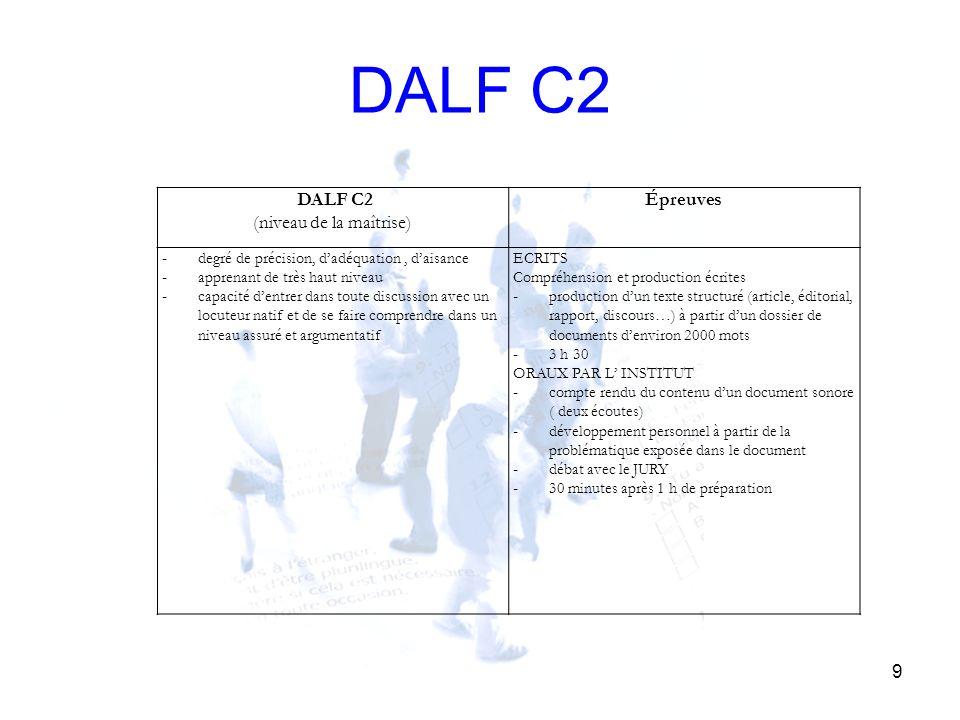 DALF C2 9 (niveau de la maîtrise) Épreuves - degré de précision, dadéquation, daisance - apprenant de très haut niveau - capacité dentrer dans toute d