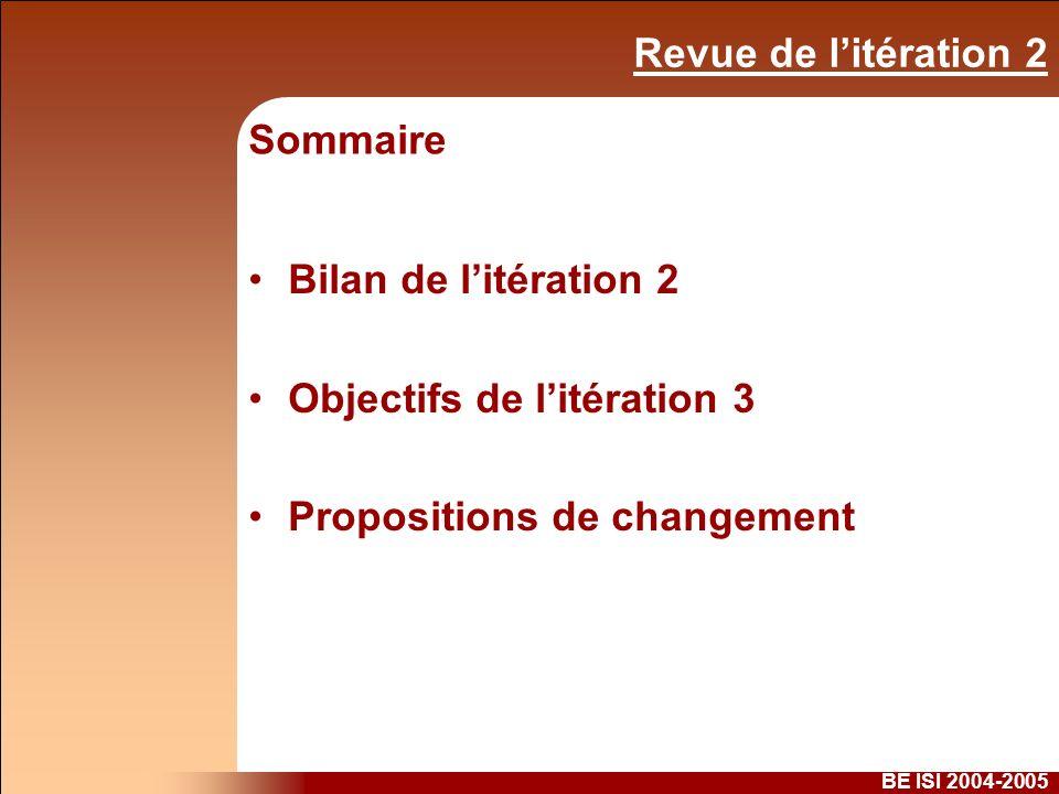 Revue de litération 2 BE ISI 2004-2005 Sommaire Bilan de litération 2 Objectifs de litération 3 Propositions de changement