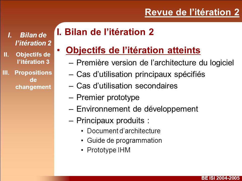 Revue de litération 2 BE ISI 2004-2005 I.