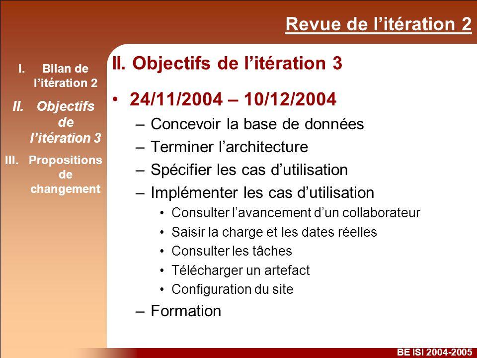 Revue de litération 2 BE ISI 2004-2005 II.