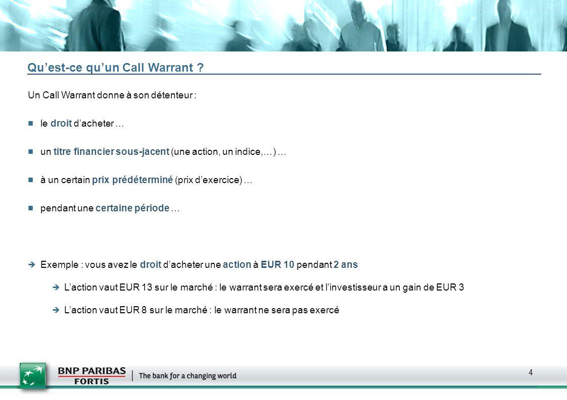 4 Quest-ce quun Call Warrant ? Un Call Warrant donne à son détenteur : le droit dacheter … un titre financier sous-jacent (une action, un indice,…) …