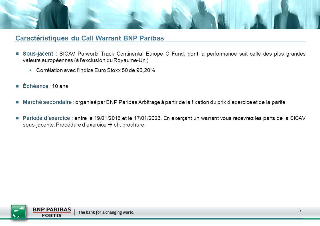 5 Caractéristiques du Call Warrant BNP Paribas Sous-jacent : SICAV Parworld Track Continental Europe C Fund, dont la performance suit celle des plus g
