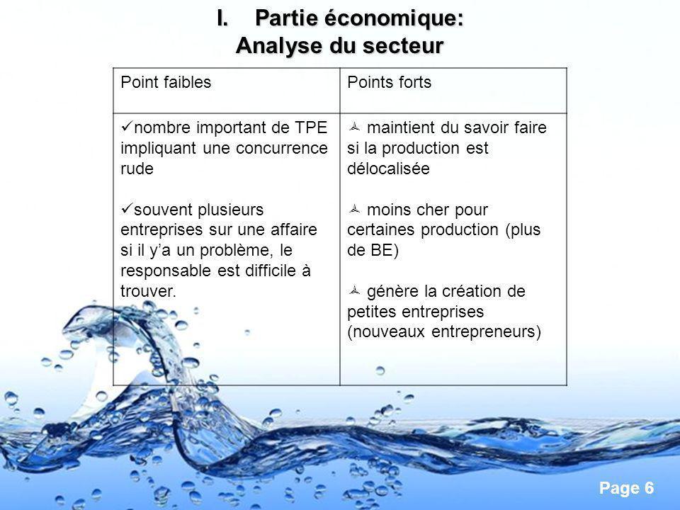 Page 6 I.Partie économique: Analyse du secteur Point faiblesPoints forts nombre important de TPE impliquant une concurrence rude souvent plusieurs ent
