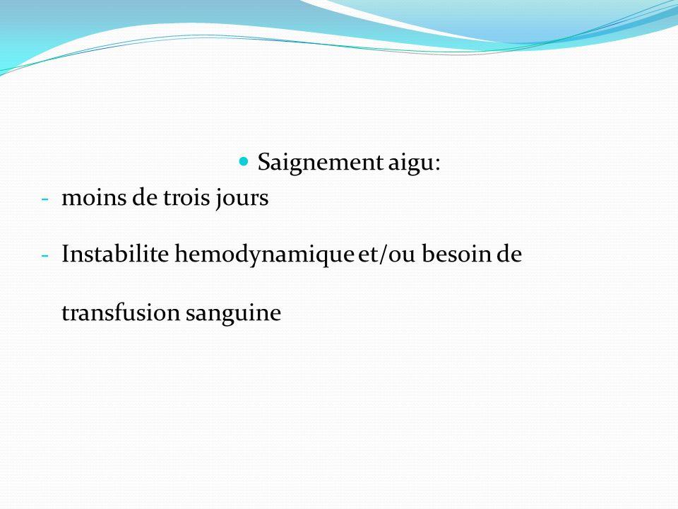 Saignement aigu: - moins de trois jours - Instabilite hemodynamique et/ou besoin de transfusion sanguine