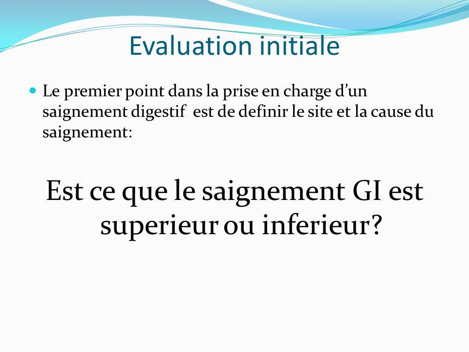 Evaluation initiale Le premier point dans la prise en charge dun saignement digestif est de definir le site et la cause du saignement: Est ce que le s
