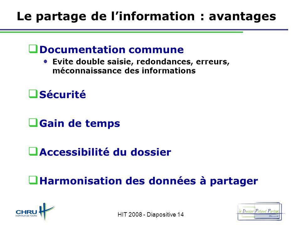 HIT 2008 - Diapositive 14 Le partage de linformation : avantages Documentation commune Evite double saisie, redondances, erreurs, méconnaissance des i
