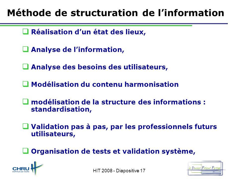 HIT 2008 - Diapositive 17 Méthode de structuration de linformation Réalisation dun état des lieux, Analyse de linformation, Analyse des besoins des ut