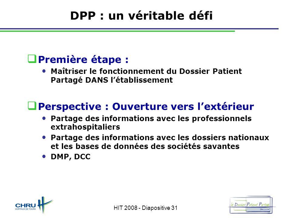 HIT 2008 - Diapositive 31 DPP : un véritable défi Première étape : Maîtriser le fonctionnement du Dossier Patient Partagé DANS létablissement Perspect