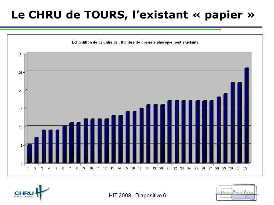 HIT 2008 - Diapositive 7 Le CHRU de TOURS, lexistant « papier » En pratique Echantillon de 32 patients : Nombre de dossiers par patient : 5 à 26 Exemple Leb J.