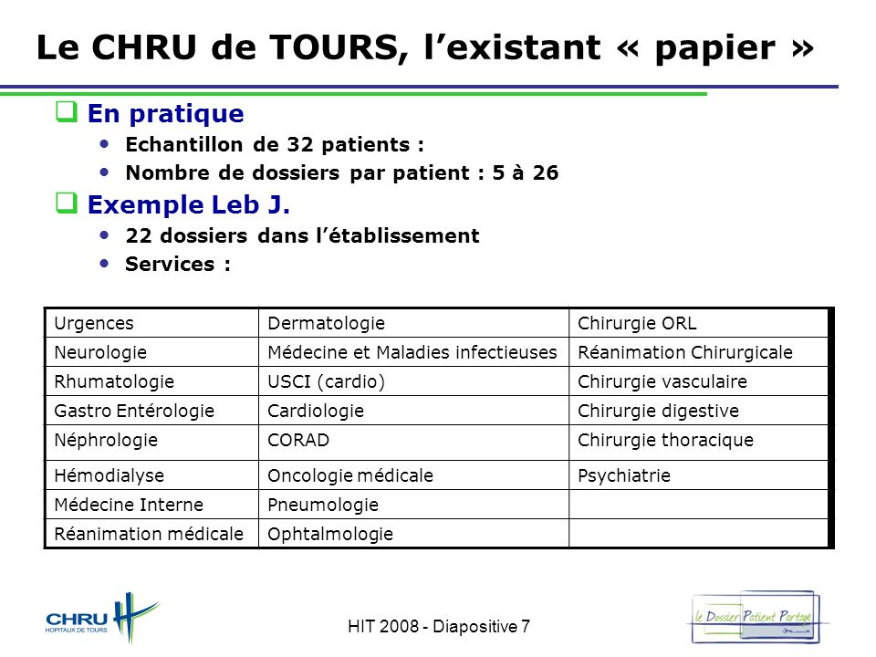 HIT 2008 - Diapositive 7 Le CHRU de TOURS, lexistant « papier » En pratique Echantillon de 32 patients : Nombre de dossiers par patient : 5 à 26 Exemp