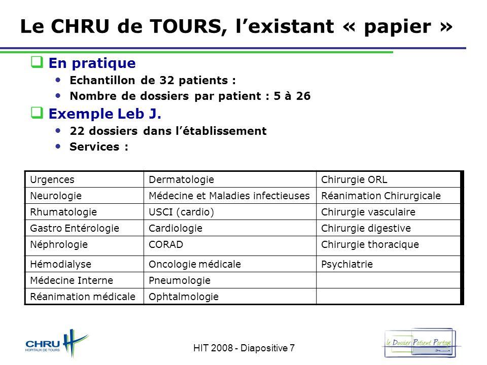 HIT 2008 - Diapositive 8 Dossier Patient Partagé
